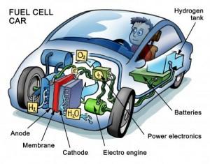 Fuel Cell Melampaui Standar EURO4