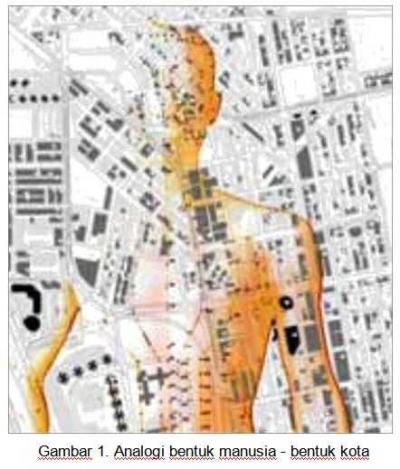 Pernafasan Kota