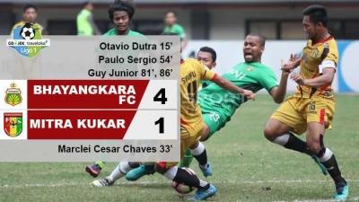 Bhayangkara FC Kudeta MU dari Puncak Klasemen Usai Lumat Mitra Kukar