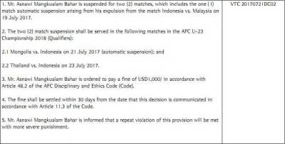 Gagal Lolos Piala Asia, AFC pun Hukum Pemain Timnas U22