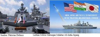 Menerawang Geopolitik Asia-Pasifik dari Latihan Militer Gabungan Malabar AS-India-Jepang
