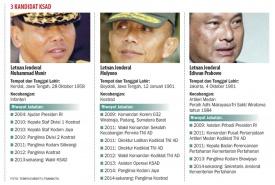 Jokowi Mencari Bos Angkatan Darat Yang Baru