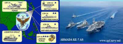 """Masalah Laut Tiongkok Selatan & """"Kebebasan Navigasi"""" Bagi AS (3)"""