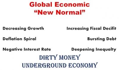 Target SMI Bukan Tax Amnesty, tetapi Dirty Money & Underground Economy!