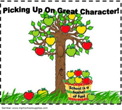 Bisakah Sekolah Membentuk Karakter Anak ?