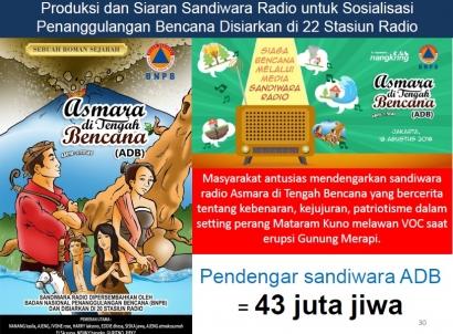 Radio di Tengah Bencana