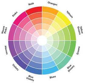 Warna, Sebuah Seni Kreativitas Padu Padan Kehidupan