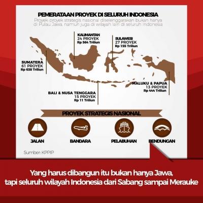 Tahun Ketiga Jokowi-JK Fokus Pemerataan Ekonomi