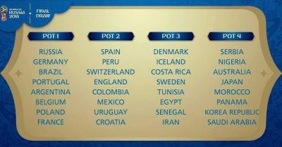 Pembagian Pot Piala Dunia 2018, Akankah Ada Grup Neraka?