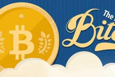 Bitcoin dan Runtuhnya Sistem Perbankan Global