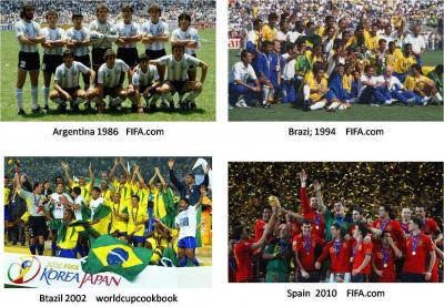 Alumni Juara Piala Dunia U-17 dan U-20 di Piala Dunia FIFA