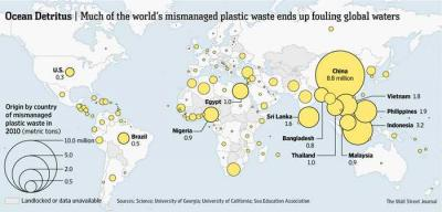 2025 Lautku Bebas Sampah!