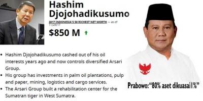 Prabowo, Bunuh Diri Kelas dalam Kata-kata