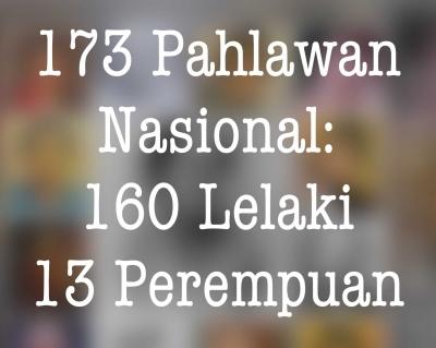 Dari 173 Pahlawan Nasional, Hanya 13 Perempuan