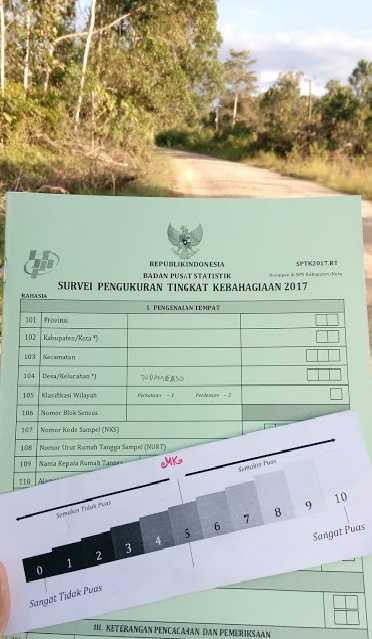 Mengukur Kebahagiaan Indonesia
