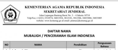 10 Catatan terhadap Daftar 200 Penceramah Kementerian Agama
