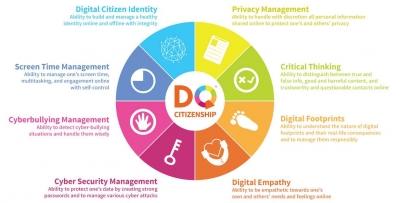 Mengenal Kewarganegaraan Digital dan Keahlian yang Harus Dimiliki Sejak Dini