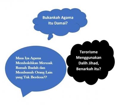 Merosotnya Penghargaan pada Nyawa, Salah Kaprah dalam Memaknai Jihad