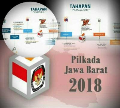 Memprediksi Tingkat Partisipasi Warga Jawa Barat dalam Pilkada Serentak