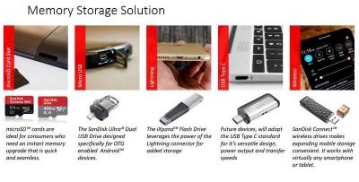 SanDisk Dual Drive, Memberi Solusi Kebutuhan Penyimpanan Data Anda