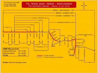 Arus Balik pada H+2 Lancar Jaya