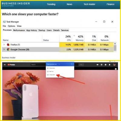 Google Chrome dan Mozilla Firefox, Pilih Mana?