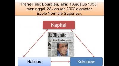 Bourdieu: Habitus dan Kapital [2]