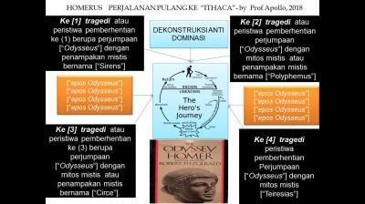 Ekskursus Odysseus [3]