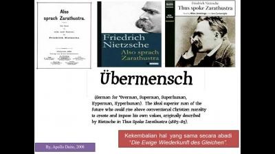 Refleksi Manusia, Heidegger, dan Nietsche (4)