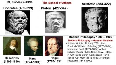 Epsiteme: Aufklarung, Feuerbach, Marx, Nietzsche, Freud