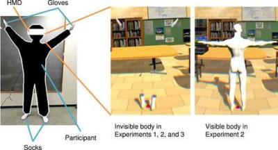 Apakah Teknologi Virtual Reality Hanya untuk Bersenang-senang?