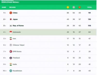 Silat Asian Games 2018 Lumbung Emas, Luar Biasa Sinar Mas!