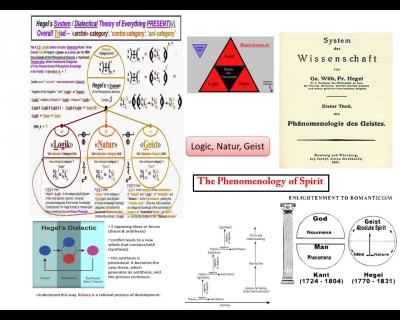 Hegel dan Agency Theory