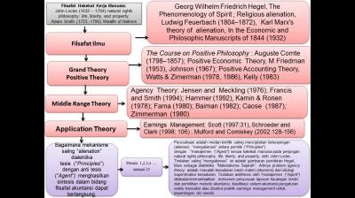 Filsafat Akuntansi Pendekatan
