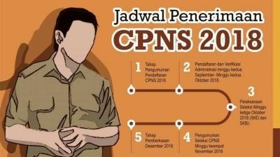 Inilah Cara Daftar CPNS 2018 Secara Online