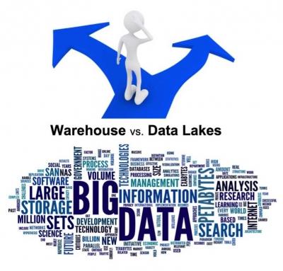 Data Lake dan Data Warehouse