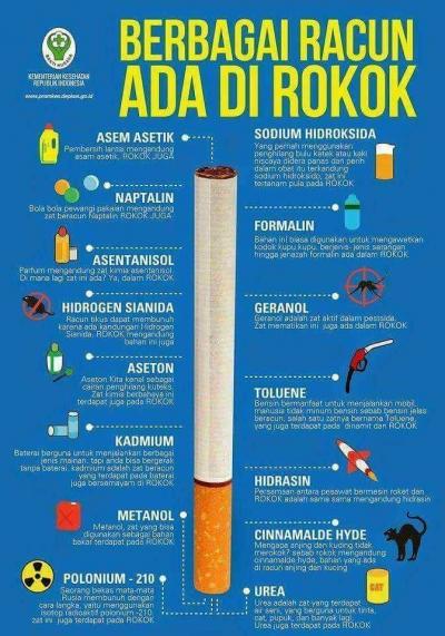 Dampak Buruk Rokok Jauh Lebih Besar daripada Sumbangan Semu kepada BPJS