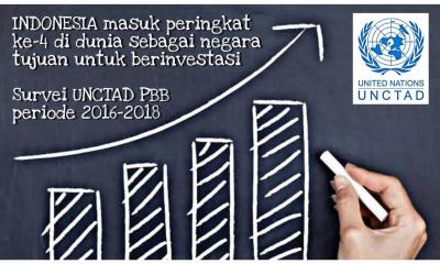 Prestasi Pemerintahan Presiden Jokowi di Bidang Ekonomi