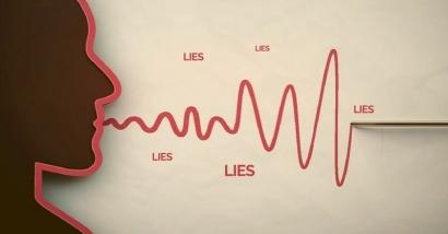 Hak untuk Berbohong