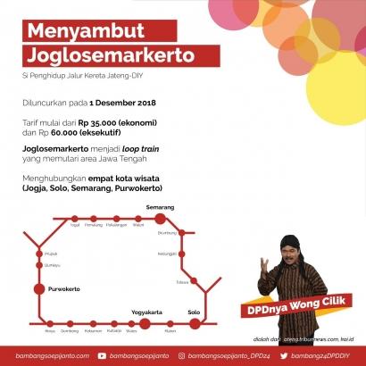 Jalur KA Joglosemarkerto Dibuka, Inilah Pentingnya Transportasi Massal