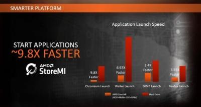 AMD StoreMI Solusi Irit Budget Storage Besar Kecepatan Setara SSD