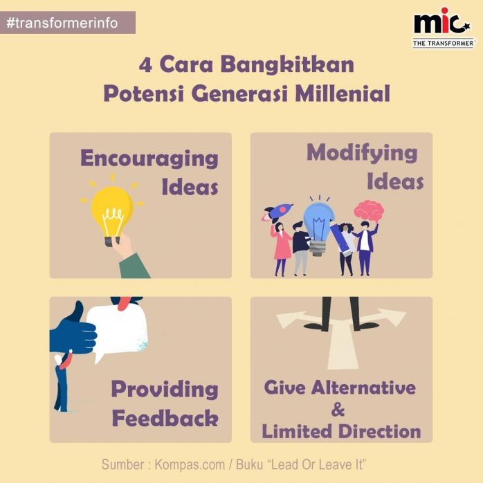 Cara Bangkitkan Potensi Generasi Millenial
