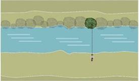 Kenali Sungaimu