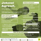 Di Balik Keliru Data Jokowi