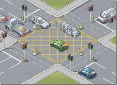 Sudah Tahukah Anda Fungsi dari Yellow Box Junction?