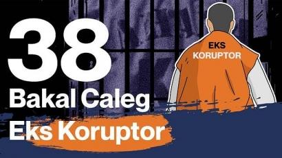 Melihat Langkah KPU dan NU terhadap Bahaya Laten Korupsi