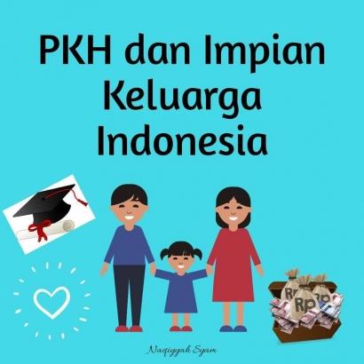 PKH dan Impian Keluarga Indonesia