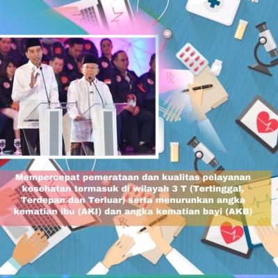 Apa Sih Visi-Misi Jokowi di Bidang Kesehatan? Baca Ini