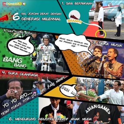 Semangat Jokowi, Semangat Anak Muda, Semangat Kita Semua