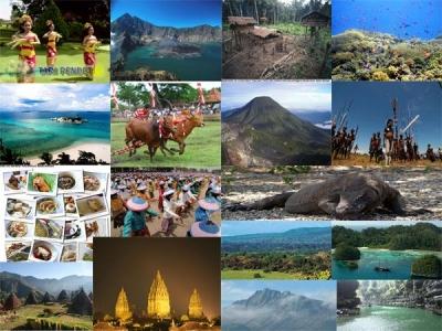 Mengenal Sistem Informasi Manajemen dan Manfaatnya dalam Pariwisata